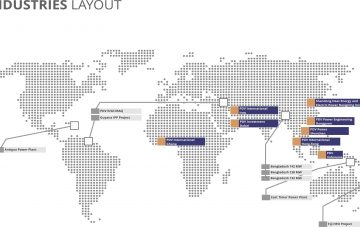 Industrial_layout_resized